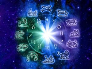 Совместимость знаков Зодиака по астрологическому квадрату отношений по 10-ти бальной системе: