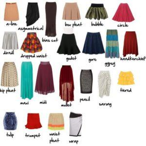 Можно выделить такие основные виды юбок: