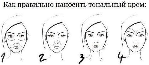 Как правильно наносить тональный крем на лицо: особенности процедуры
