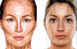 Особенности нанесения в зависимости от типа кожи