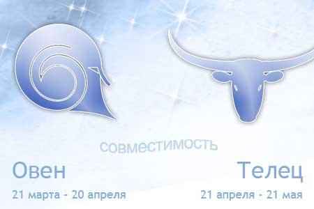 Овен и Телец: совместимость зодиакальных знаков