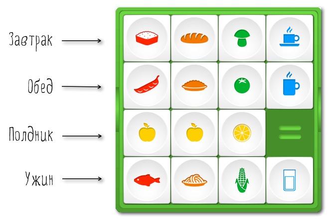 Схемы питания при похудении