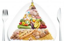Почему люди не могут легко похудеть