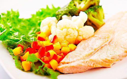 Безуглеводная диета меню и таблица продуктов для диабетиков таблица