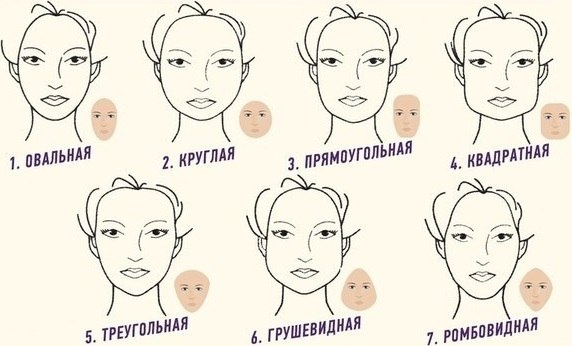 Выбираем причёску по типу лица
