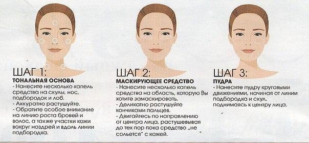 Как правильно наносить тональный крем на лицо пошагово с фото. Техника нанесения пальцами