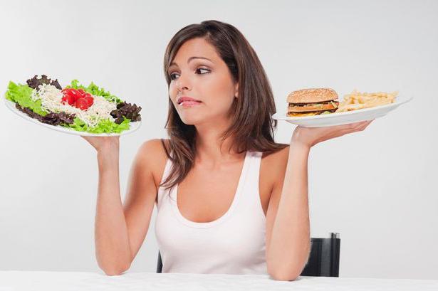 Влияние диеты на проблемы с кожей