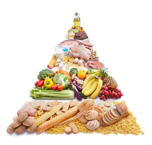 Важное в организации правильного питания